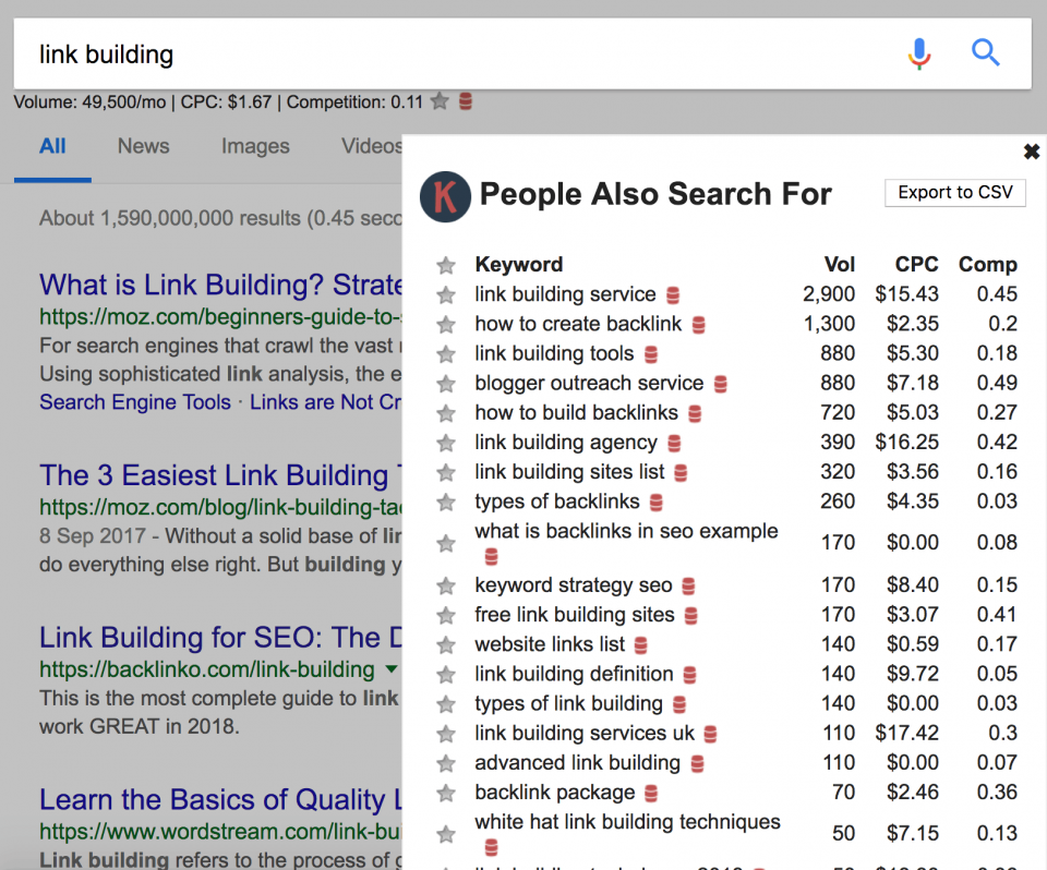 Best SEO tools for SERP marketing